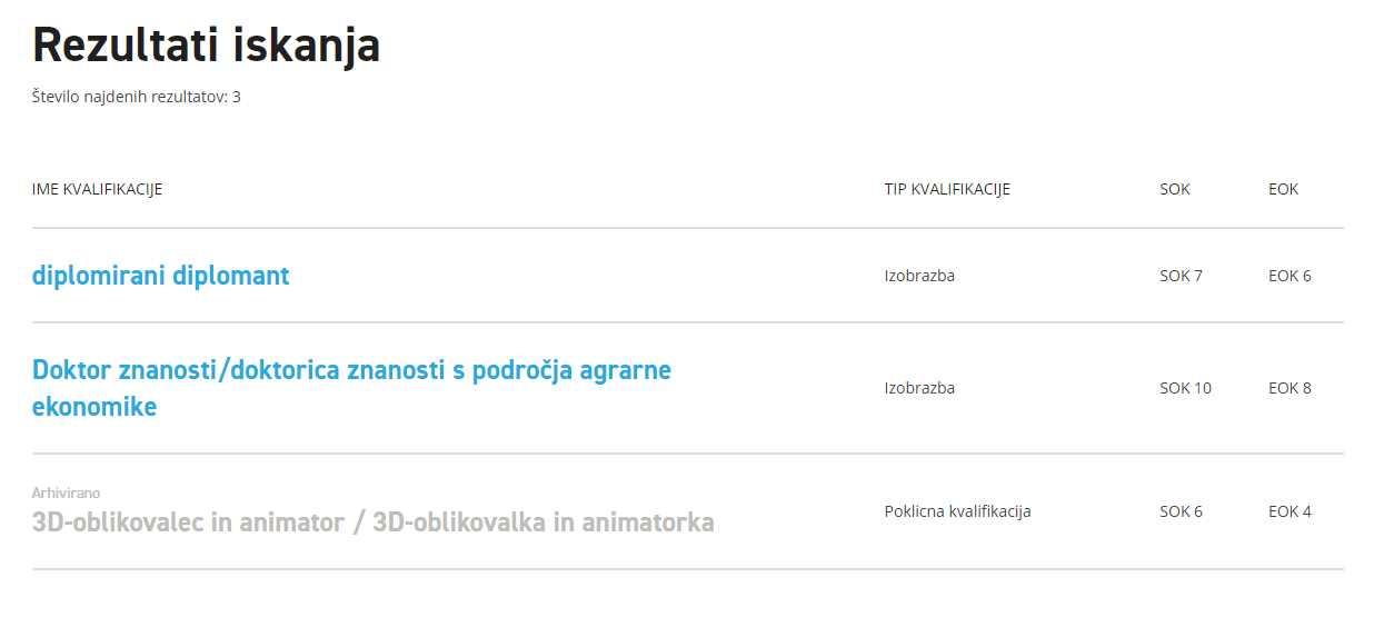 Slika prikazuje primer izpisa rezultatov iskanja na spletni strani