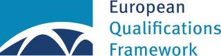 Europen Qualifications Network